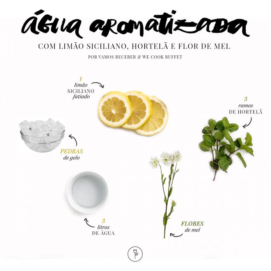 12-02 Receita de ÁGUA AROMATIZADA COM LIMÃO SICILIANO, HORTELÃ E FLOR DE MEL