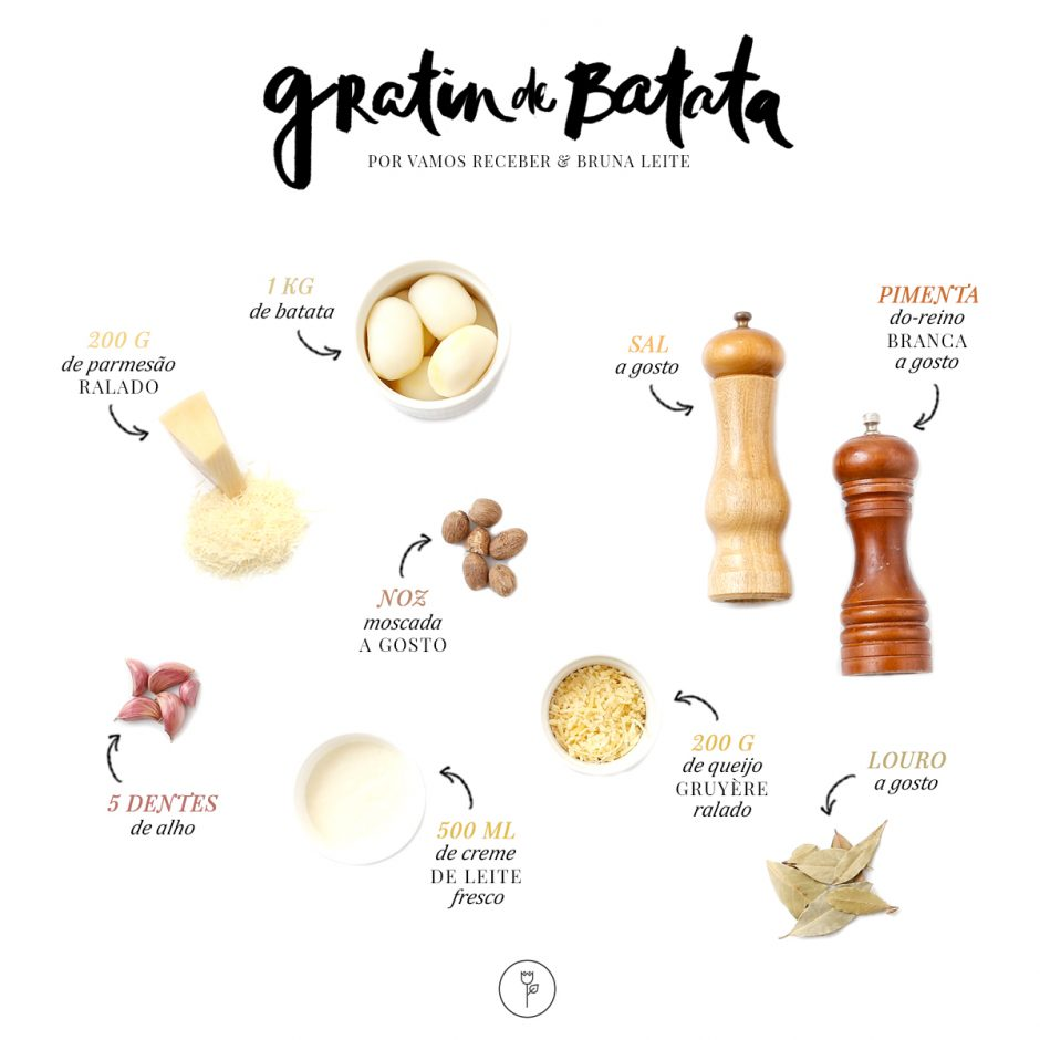 ingredientes gratin de batata