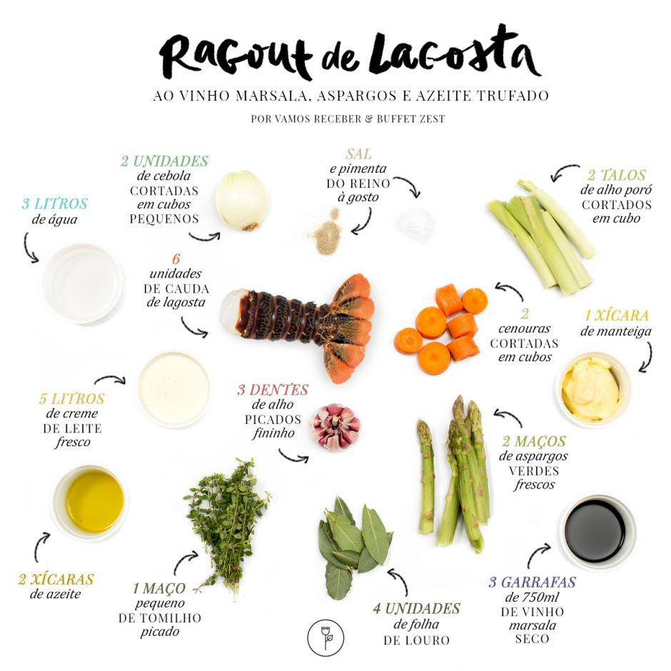 ingredientes ragout de lagosta