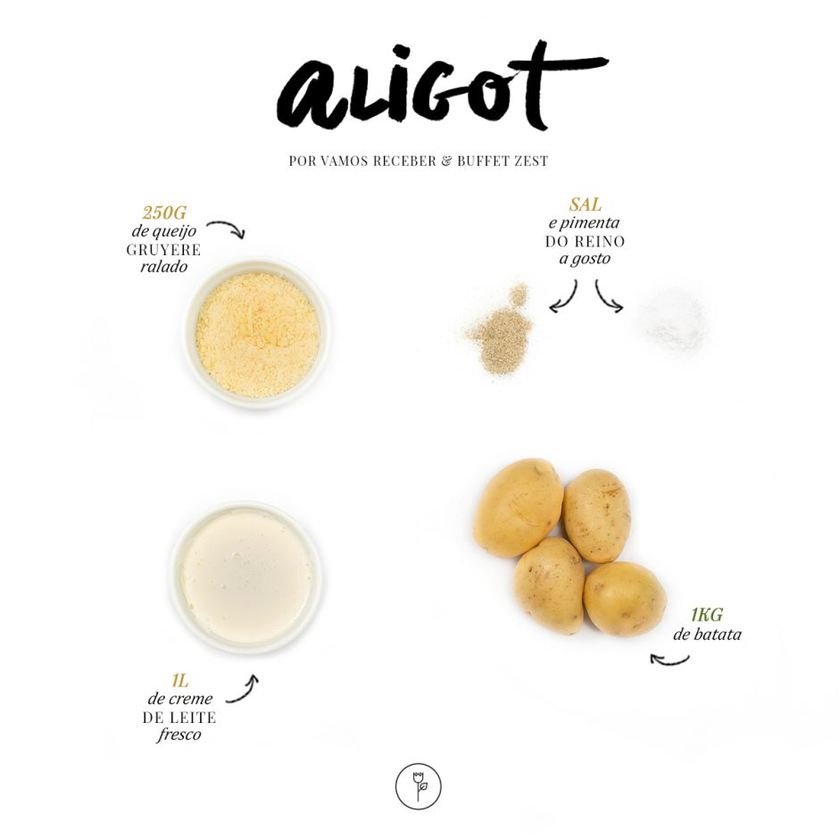 ingredientes aligot