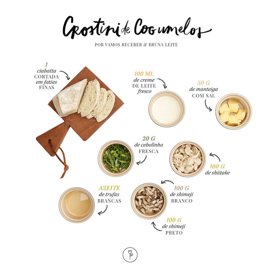 Crostini de Cogumelos, ingredientes da receita