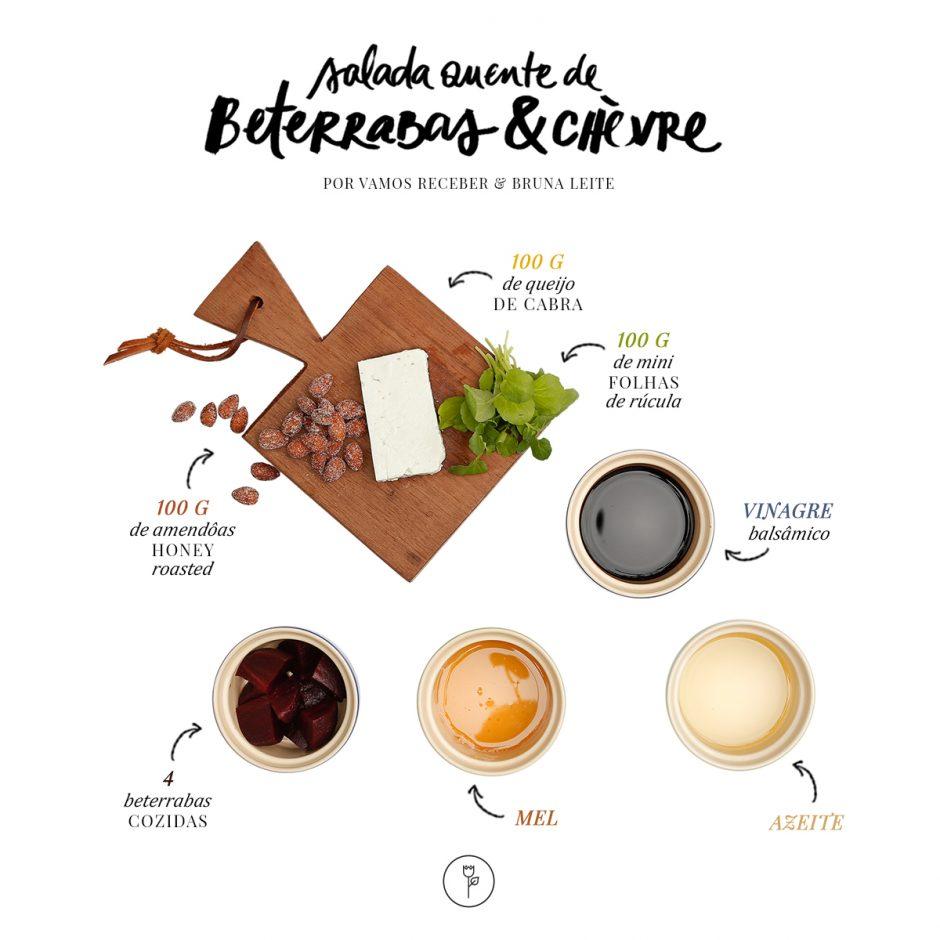 ingredientes Salada quente de beterrabas