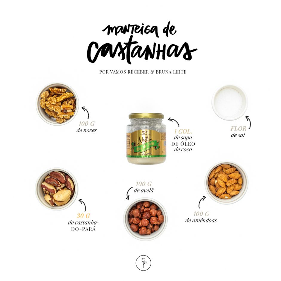 ingredientes para manteiga