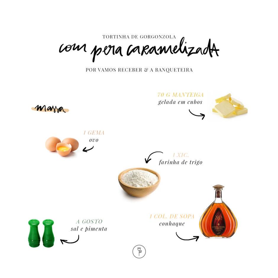 ingredientes para massa de tortinha a banqueteira