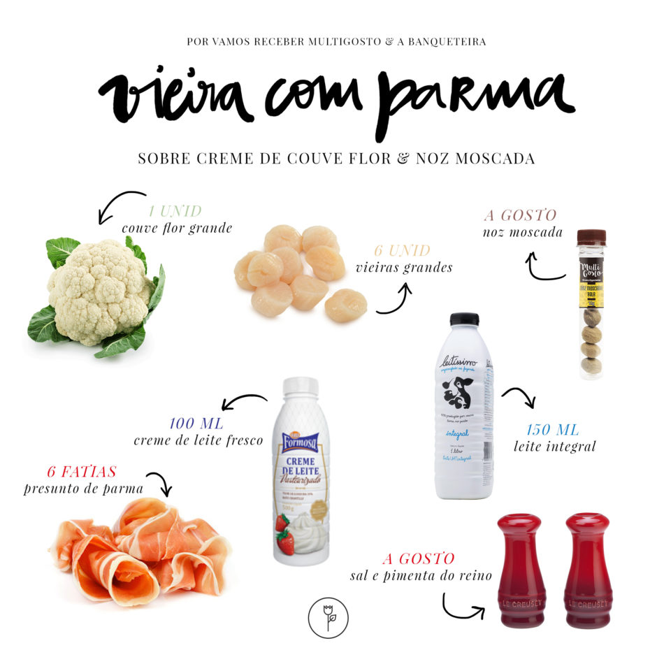 Vieira com Parma